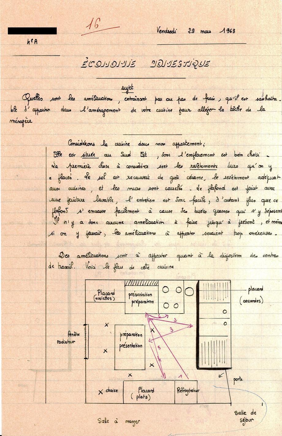les archives de l'École normale de filles d'arras - un document à ... - Cours De Cuisine Arras
